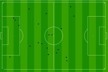 آنالیز AFC از دور رفت فینال آسیا