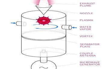 استفاده از آب برای سوخت فضاپیما!