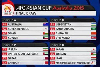 برنامه کامل رقابت های جام ملت های ۲۰۱۵ آسیا